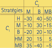 strategie-8