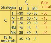 strategie-9