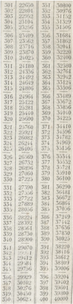 Extrait de la table des quarts de carrés de Voisin (1817)