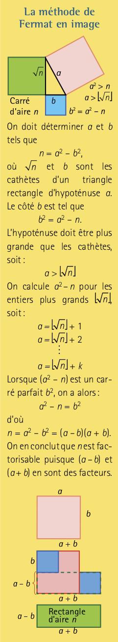 Fermat-1