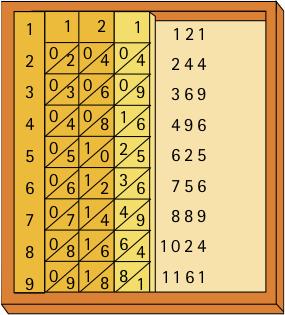 algorithme-18