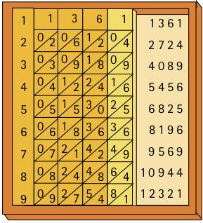 algorithme-19