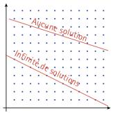 algorithme-2