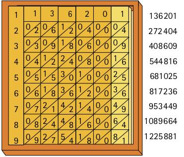 algorithme-21