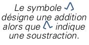 algorithme-symbole