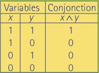 génétique-5