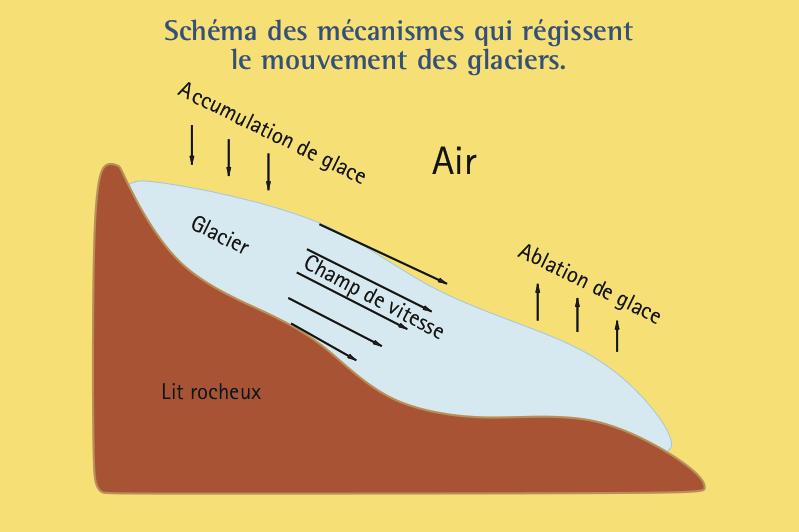 glaciers-1