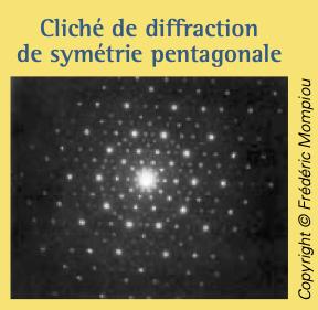 penrose-diffraction