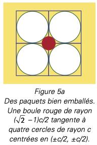 univers-figure5a