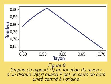 Ronderie-6